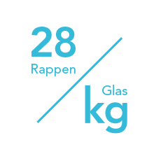 Der aktuelle Energiekosten-Tarif beträgt 28 Rp/kg.